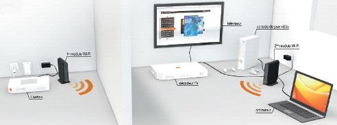 un liveplug wifi solo pour se connecter la livebox play livebox news communaut orange et. Black Bedroom Furniture Sets. Home Design Ideas
