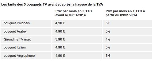 Hausse de la TVA sur les bouquets TV d'Orange
